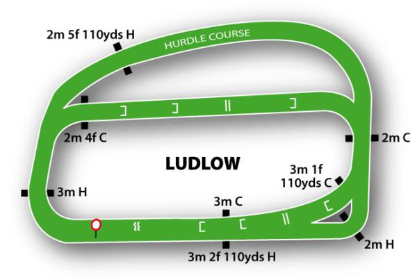 Ludlow Racecourse featured