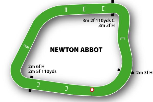 Newton Abbot Racecourse featured