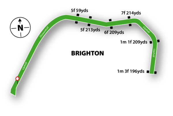 Brighton Racecourse featured
