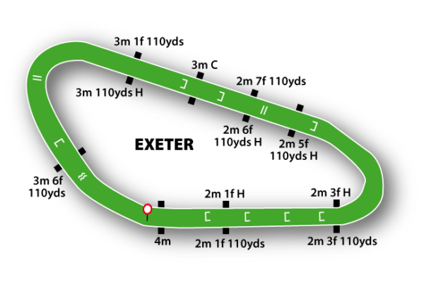 Exeter Racecourse featured