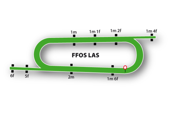 Ffos Las Racecourse featured