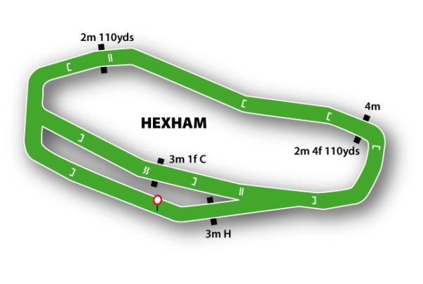 Hexham Racecourse featured