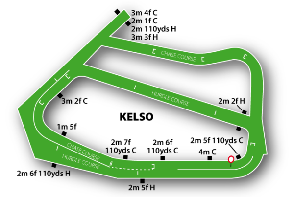 Kelso Racecourse featured