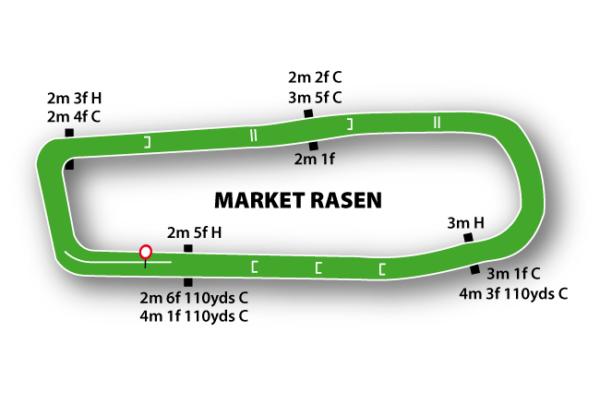 Market Rasen Racecourse featured