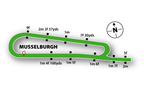 Musselburgh Racecourse featured