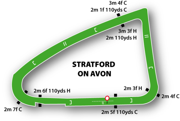 Stratford on Avon Racecourse featured