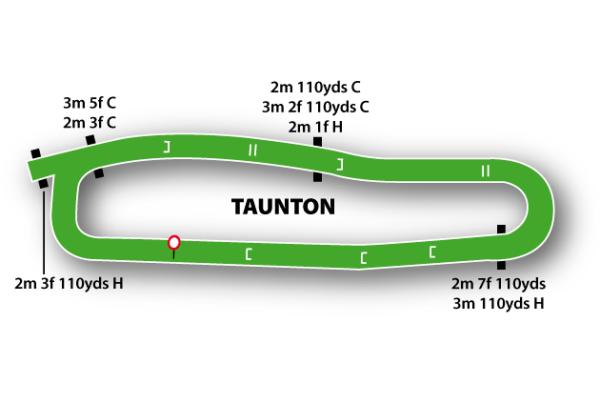 Taunton Racecourse featured
