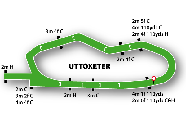 Uttoxeter Racecourse featured