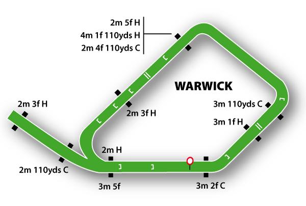 Warwick Racecourse featured