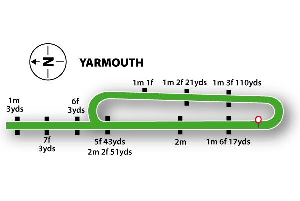 Yarmouth Racecourse featured